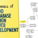 best practice db design