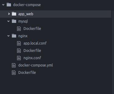 docker-compose-folders