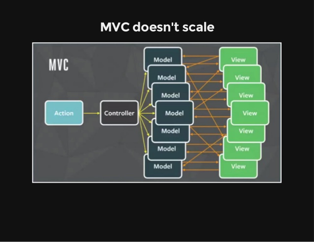 mvc_doesnt_scale