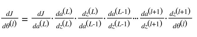 vanishing gradient problem